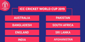 ICC World Cup 2019 Groups